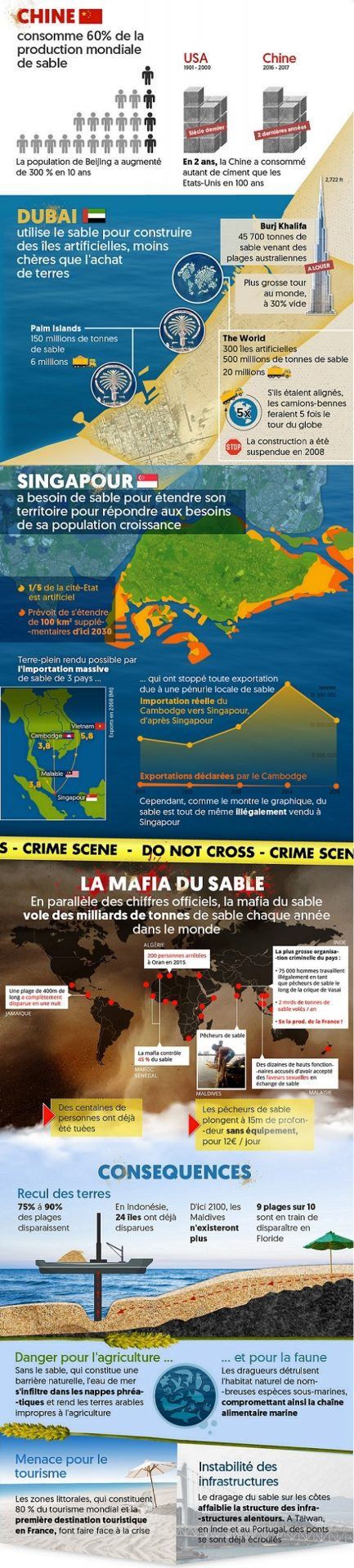 sable infographie
